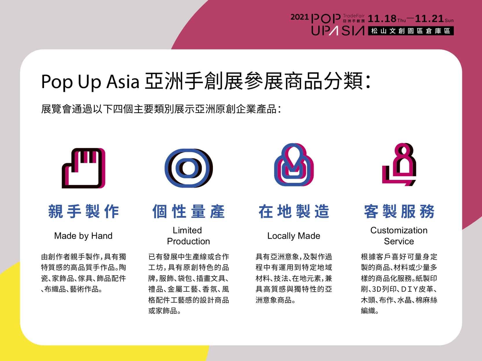 精選代表亞洲手作創業者精神的亞洲高品質手創品牌,以及原創性的個人品牌,分為四大產品類別包括「親手製作、個性量產、在地製造和客製化服務」
