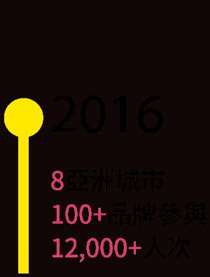 2016年-PopUpAsia亞洲手創展歷年實績