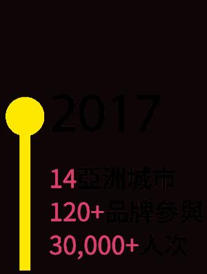 2017年-PopUpAsia亞洲手創展歷年實績