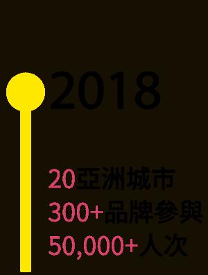 2018年-PopUpAsia亞洲手創展歷年實績