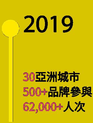 2019年-PopUpAsia亞洲手創展歷年實績