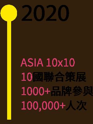 2020年-PopUpAsia亞洲手創展歷年實績-1