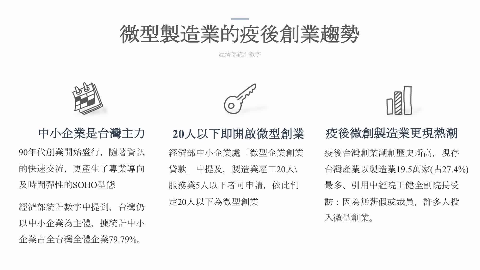 PUA_微型創意製造業創業白皮書_20201118FL-1